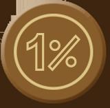 新竹土地二胎利率